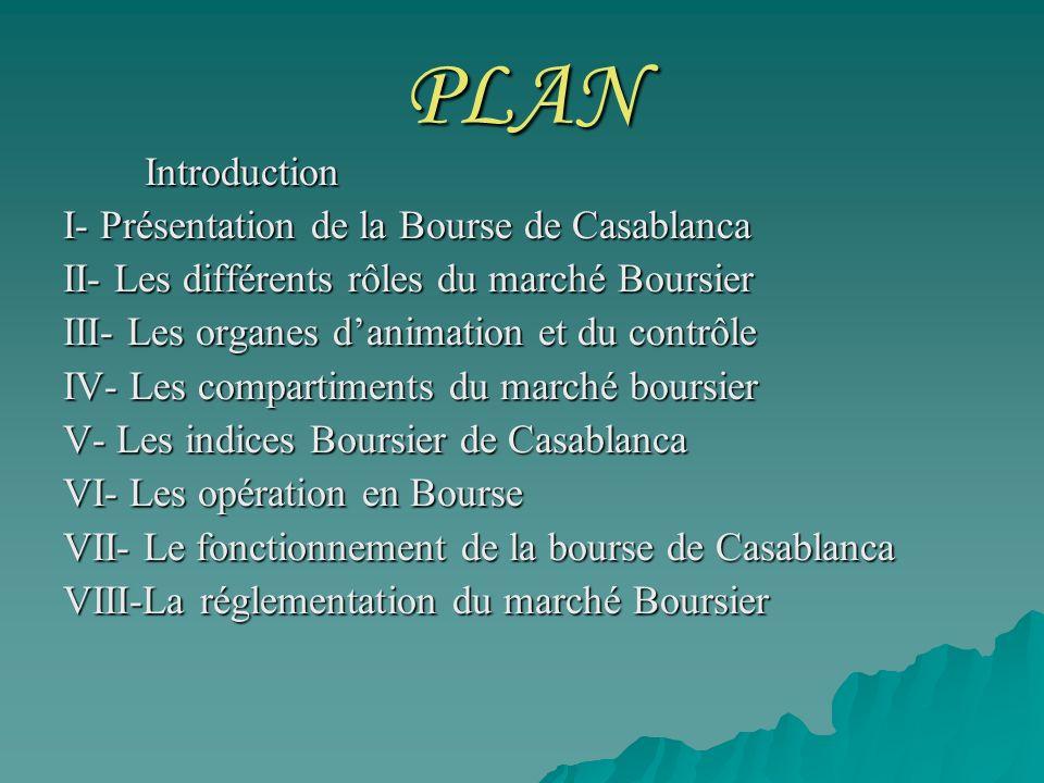 PLAN Introduction I- Présentation de la Bourse de Casablanca
