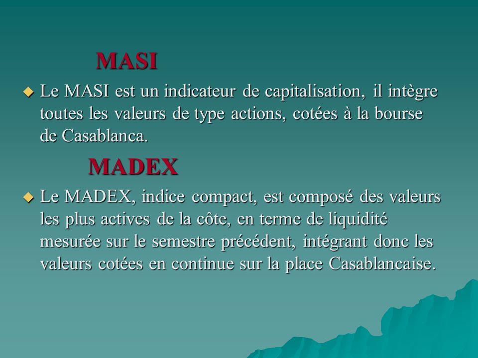 MASI Le MASI est un indicateur de capitalisation, il intègre toutes les valeurs de type actions, cotées à la bourse de Casablanca.