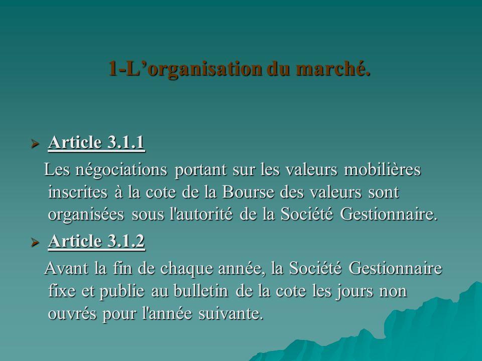 1-L'organisation du marché.