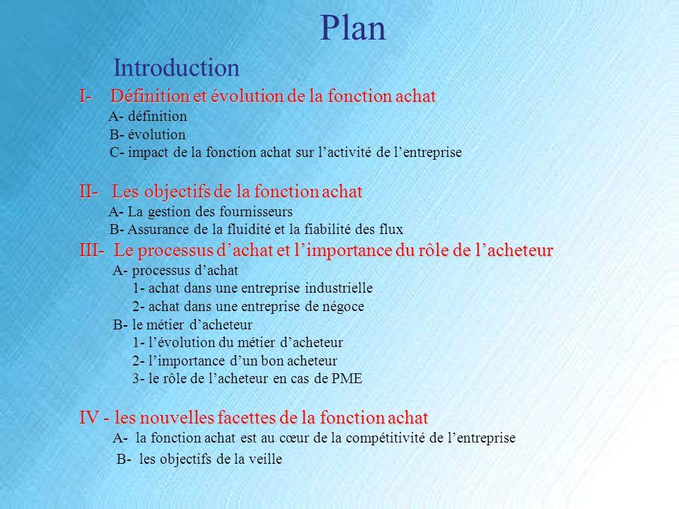 Plan Introduction I- Définition et évolution de la fonction achat