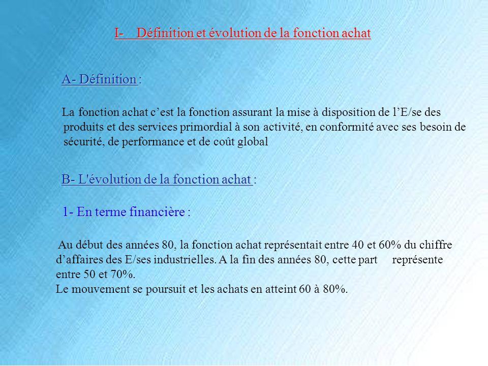 I- Définition et évolution de la fonction achat