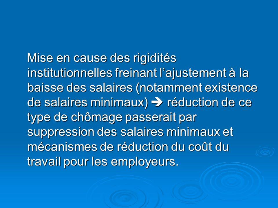 Mise en cause des rigidités institutionnelles freinant l'ajustement à la baisse des salaires (notamment existence de salaires minimaux)  réduction de ce type de chômage passerait par suppression des salaires minimaux et mécanismes de réduction du coût du travail pour les employeurs.