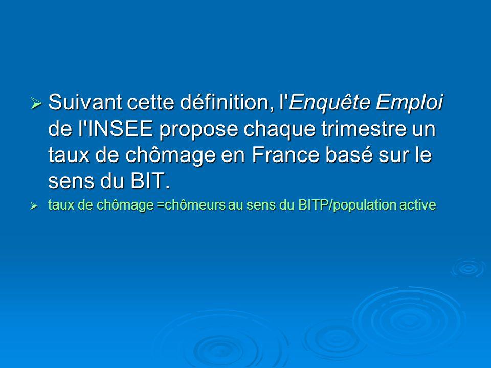 Suivant cette définition, l Enquête Emploi de l INSEE propose chaque trimestre un taux de chômage en France basé sur le sens du BIT.