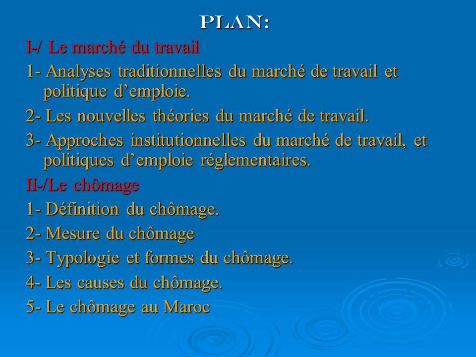 Plan: I-/ Le marché du travail. 1- Analyses traditionnelles du marché de travail et politique d'emploie.