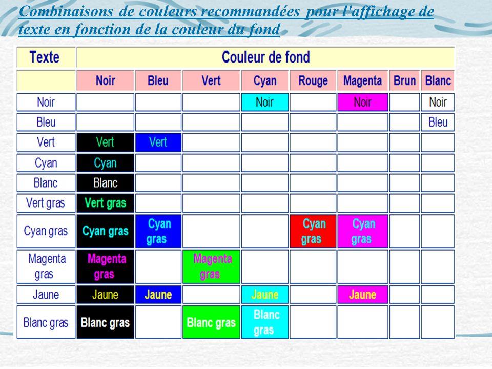 Combinaisons de couleurs recommandées pour l affichage de texte en fonction de la couleur du fond