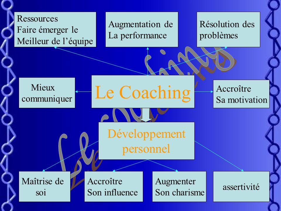 Le Coaching Le coaching Développement personnel Ressources