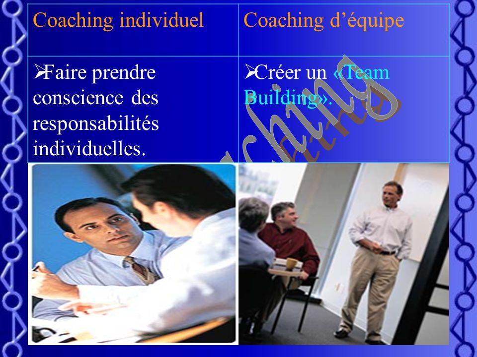 Le coaching Coaching individuel Coaching d'équipe