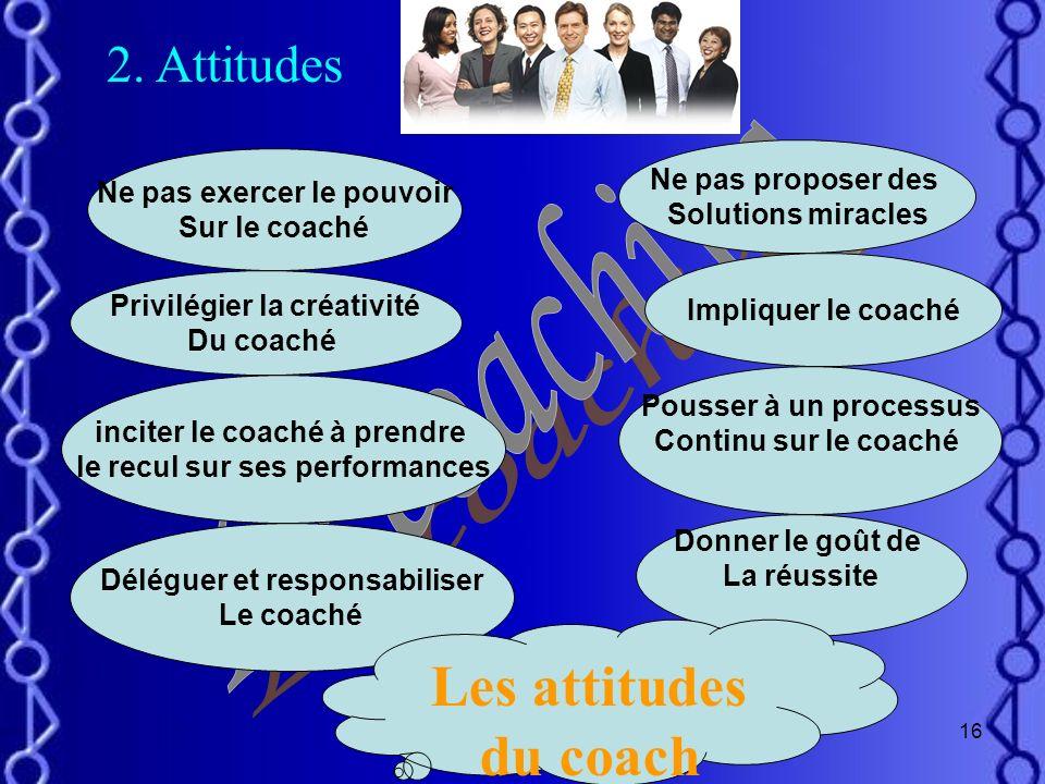 Les attitudes du coach 2. Attitudes Le coaching Ne pas proposer des