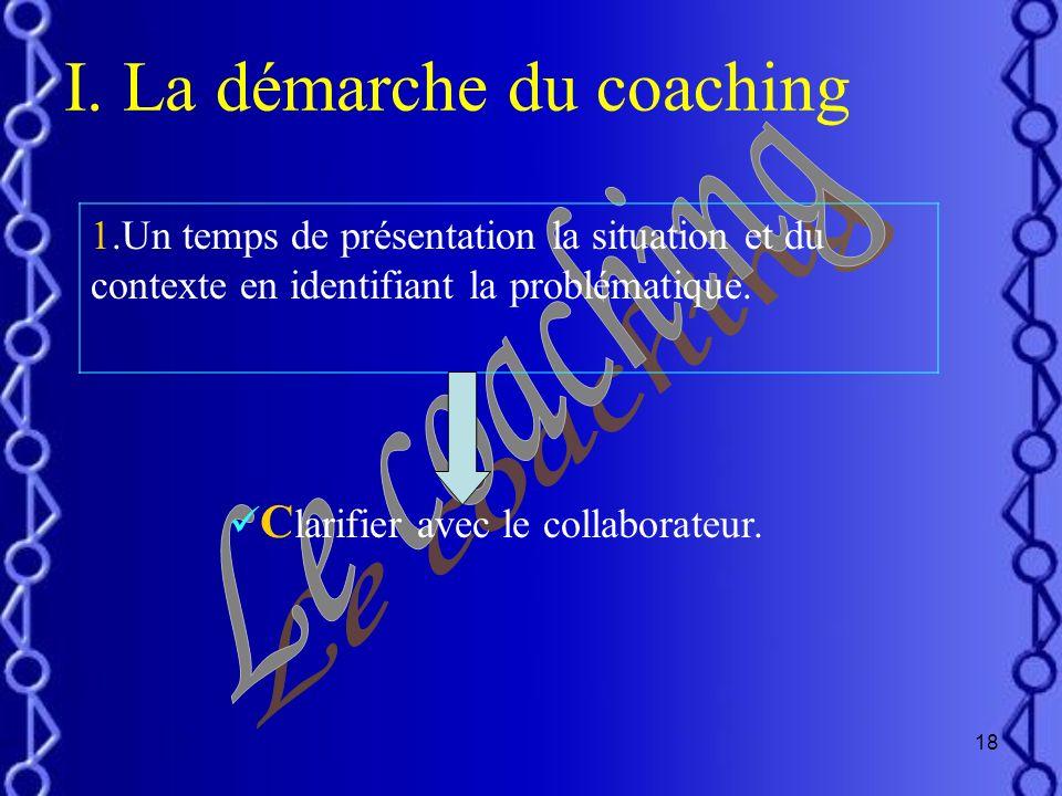 I. La démarche du coaching