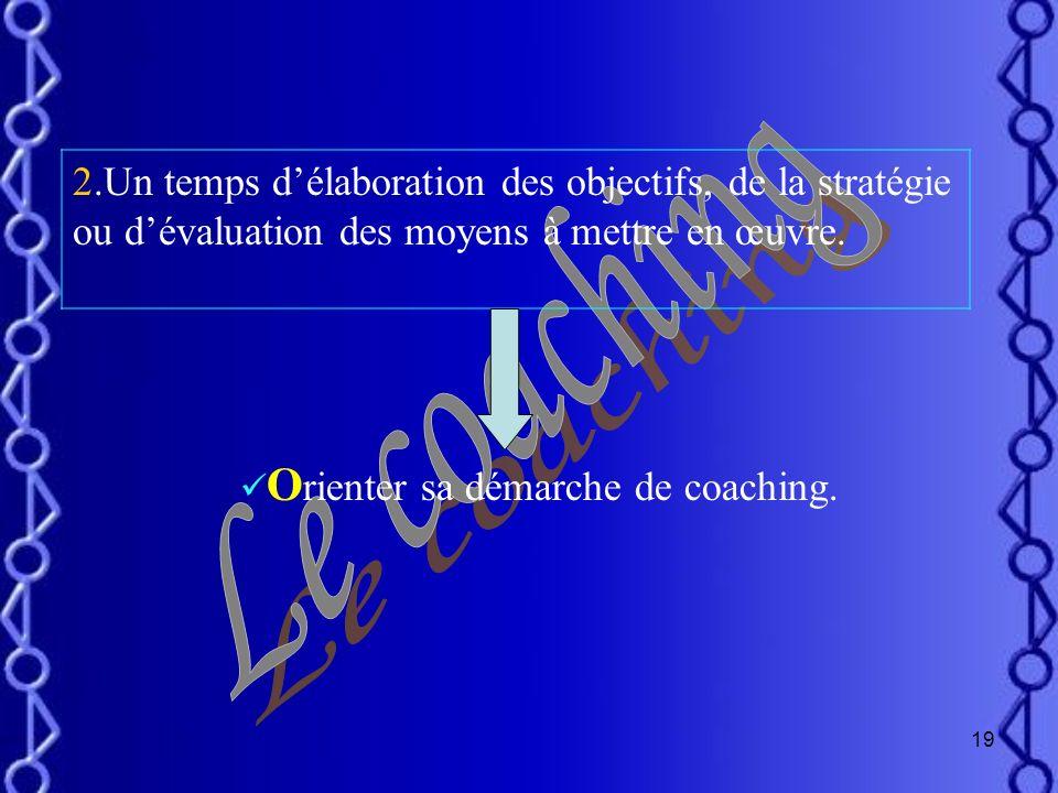 Orienter sa démarche de coaching.