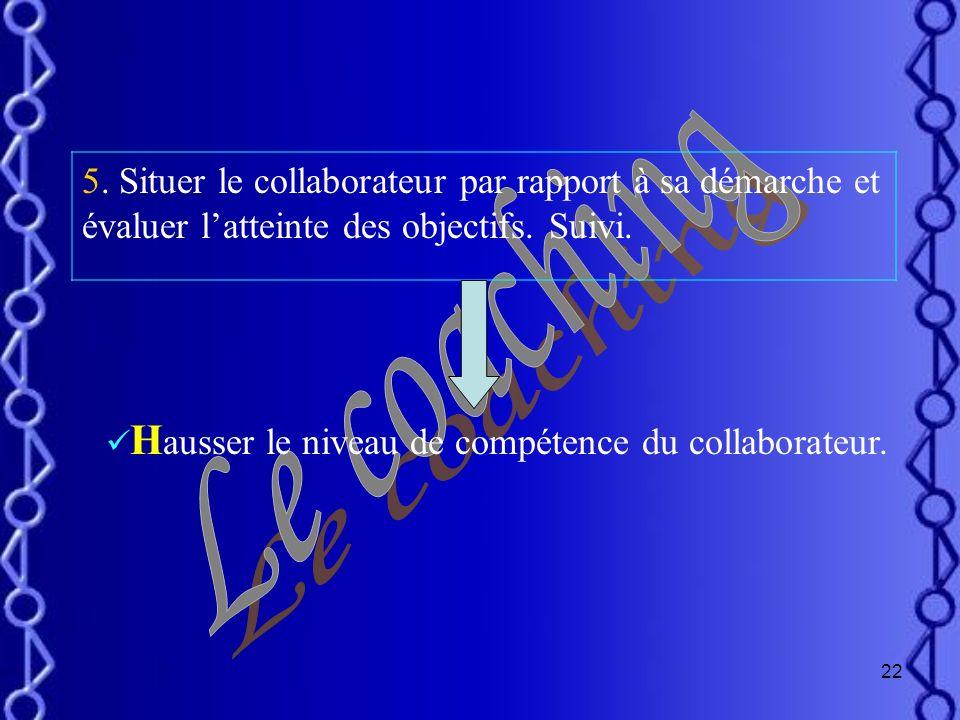 Hausser le niveau de compétence du collaborateur.
