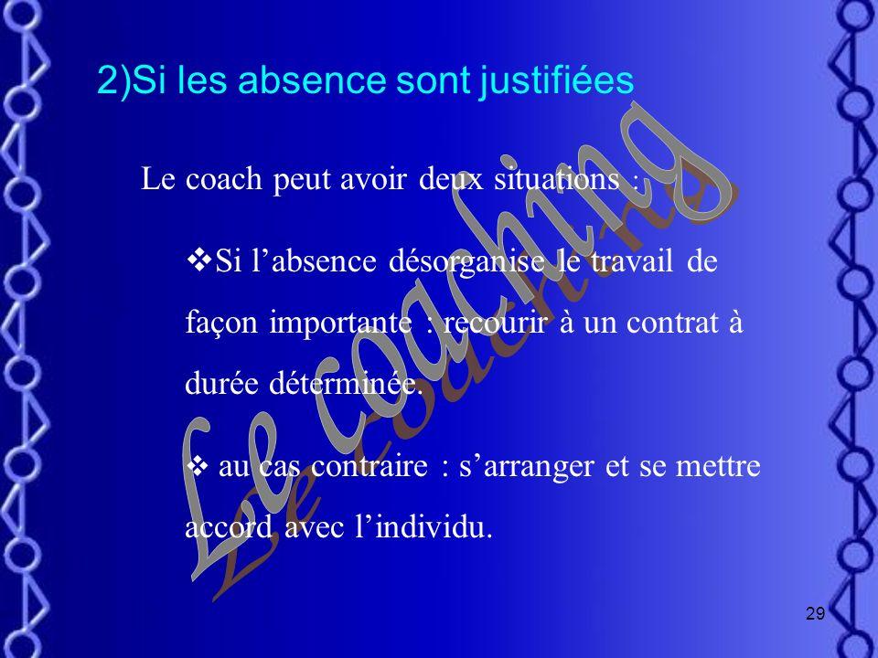 Le coaching 2)Si les absence sont justifiées