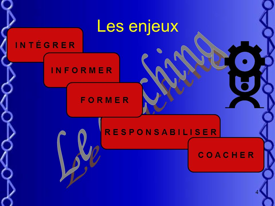 Les enjeux Le coaching I N T É G R E R I N F O R M E R F O R M E R