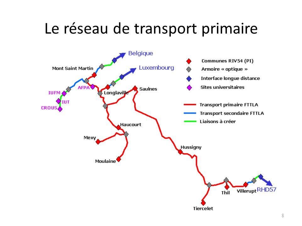 Le réseau de transport primaire