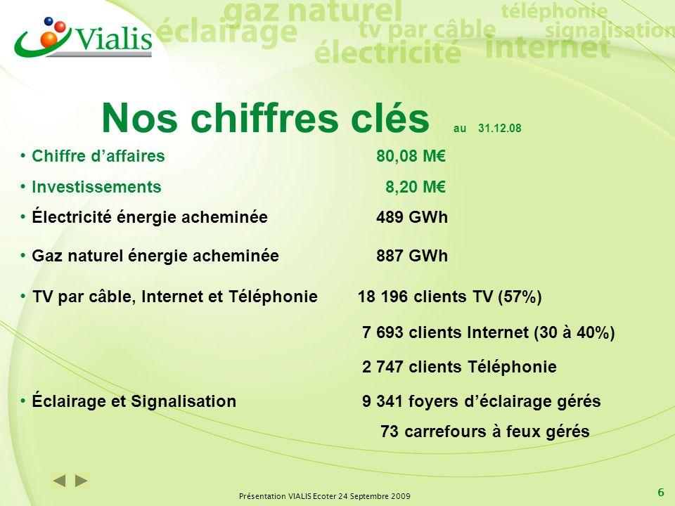 Présentation VIALIS Ecoter 24 Septembre 2009