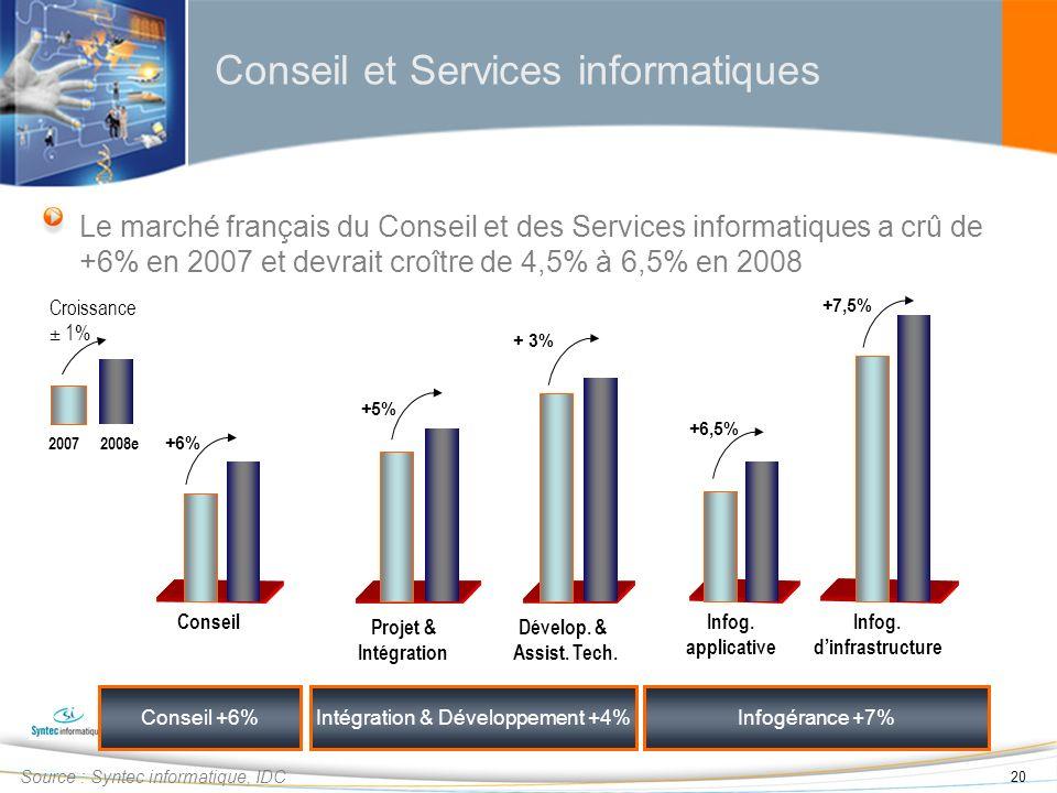 Conseil et Services informatiques