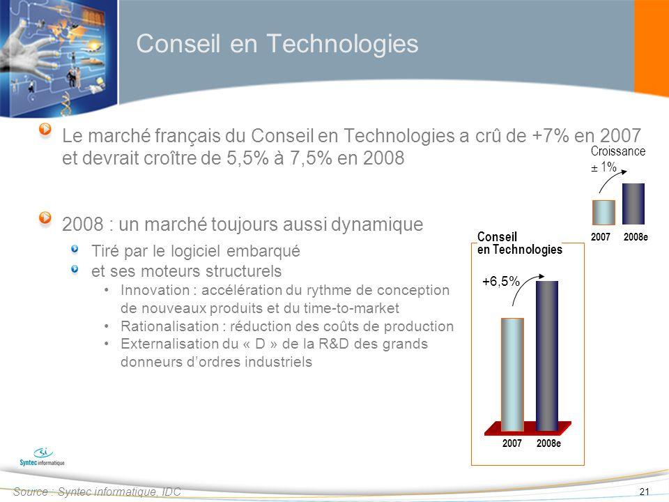Conseil en Technologies