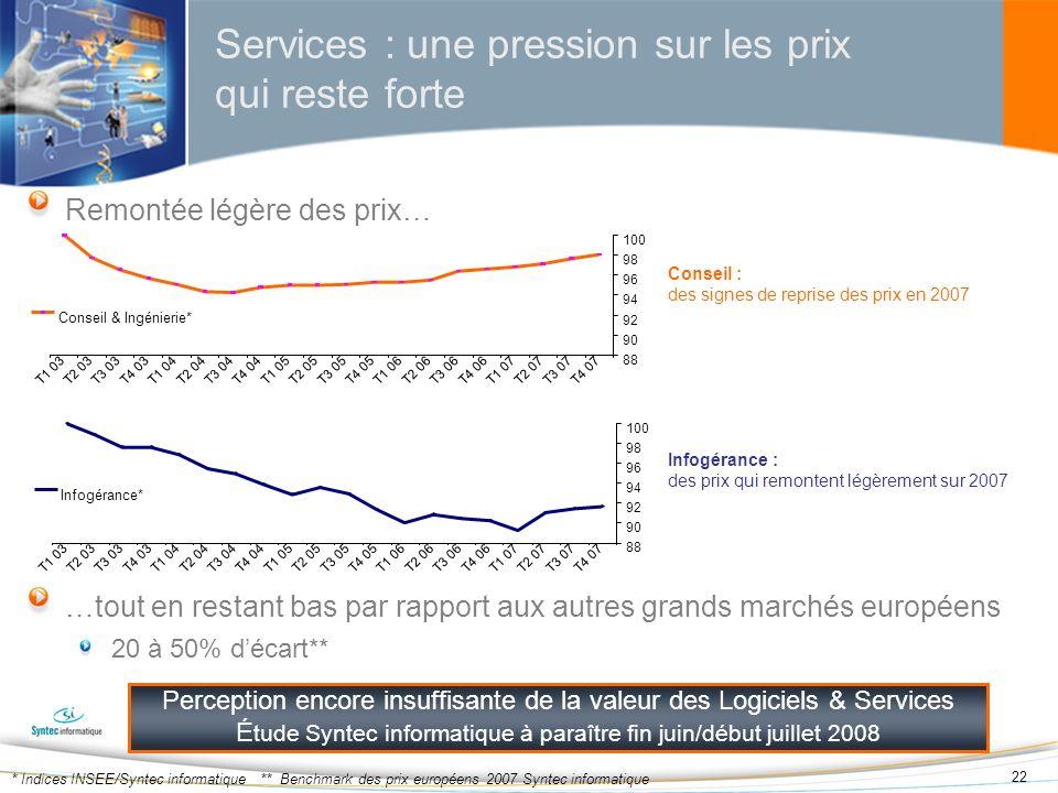 Services : une pression sur les prix qui reste forte