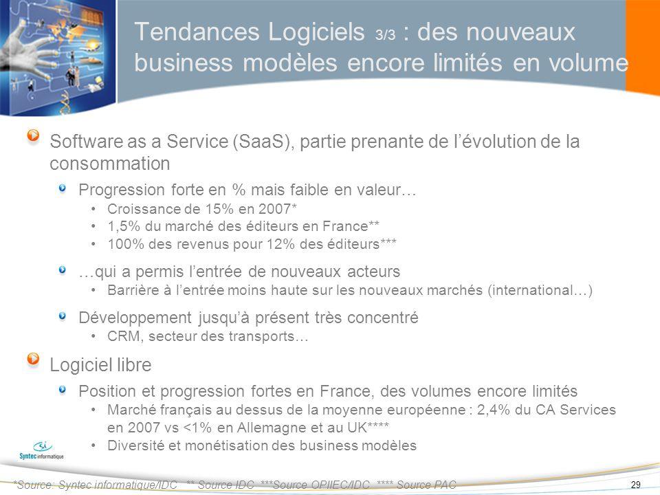 Tendances Logiciels 3/3 : des nouveaux business modèles encore limités en volume