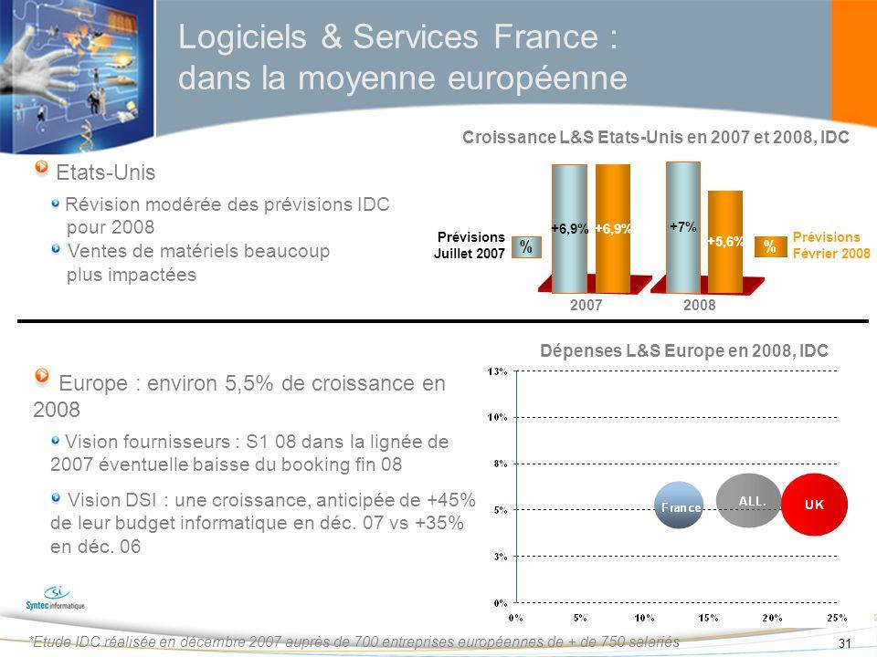 Logiciels & Services France : dans la moyenne européenne