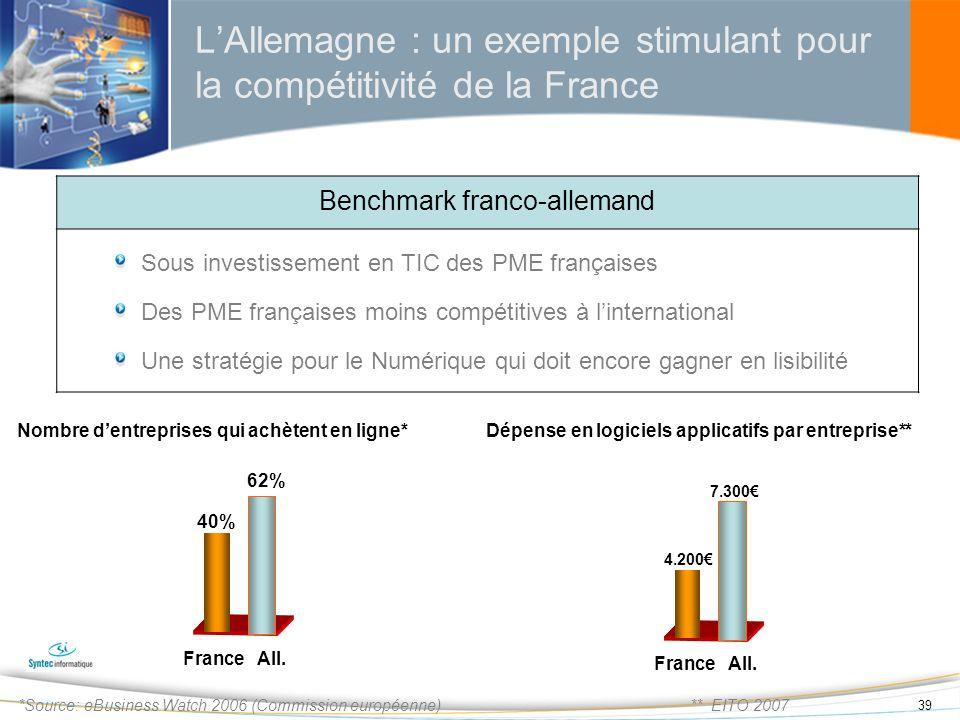 L'Allemagne : un exemple stimulant pour la compétitivité de la France