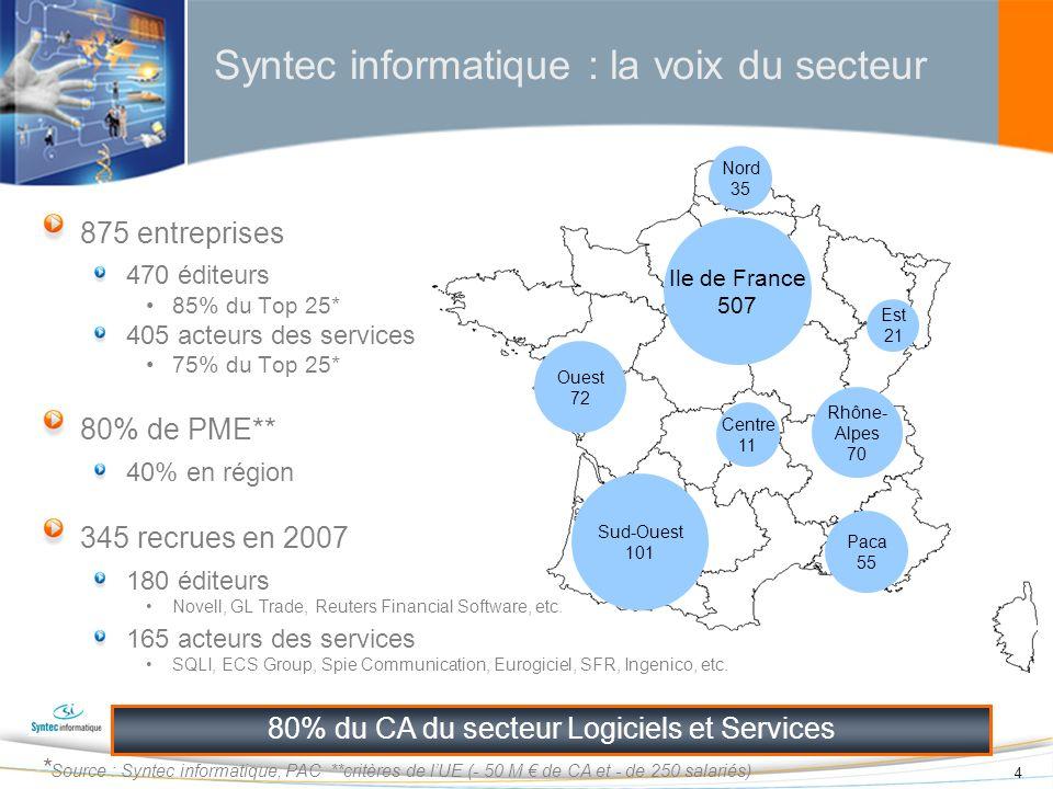 Syntec informatique : la voix du secteur