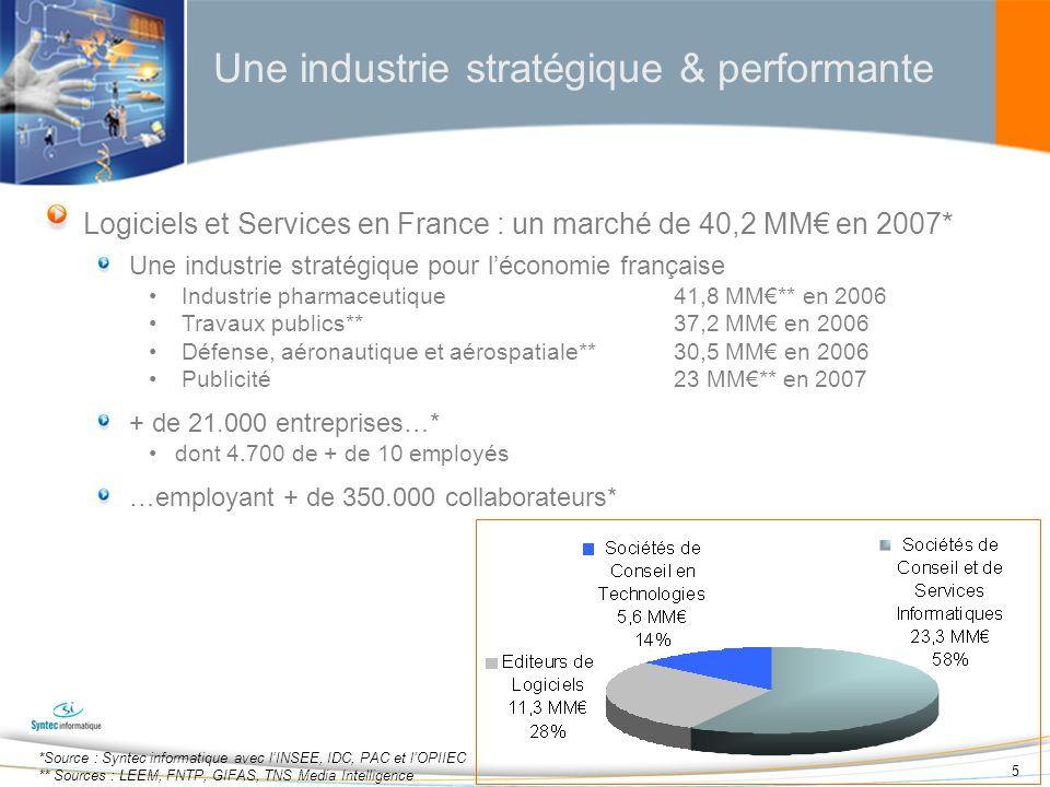 Une industrie stratégique & performante