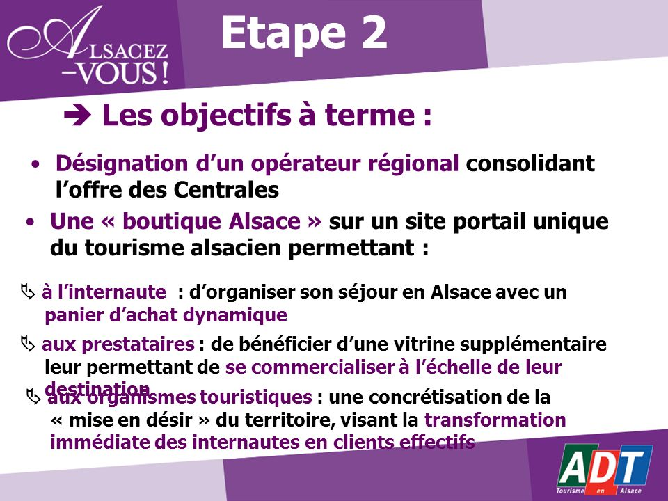 Etape 2  Les objectifs à terme :