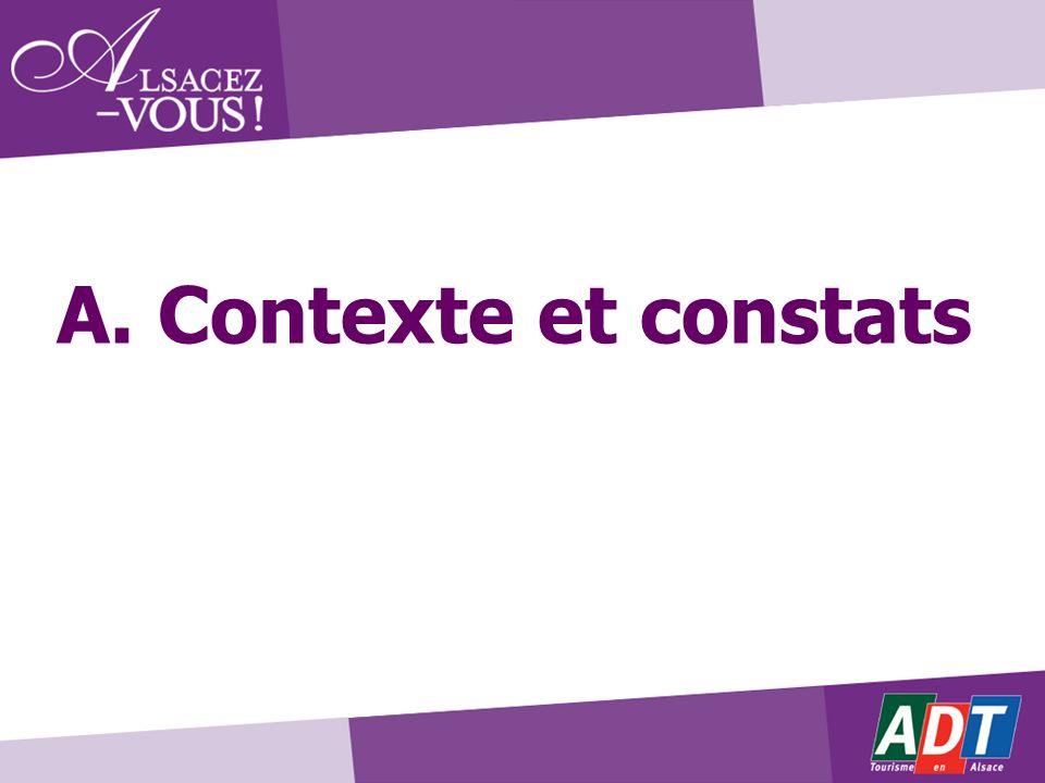 A. Contexte et constats 2