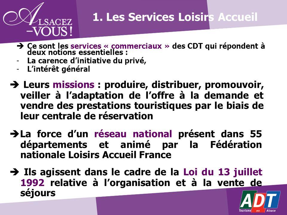 1. Les Services Loisirs Accueil