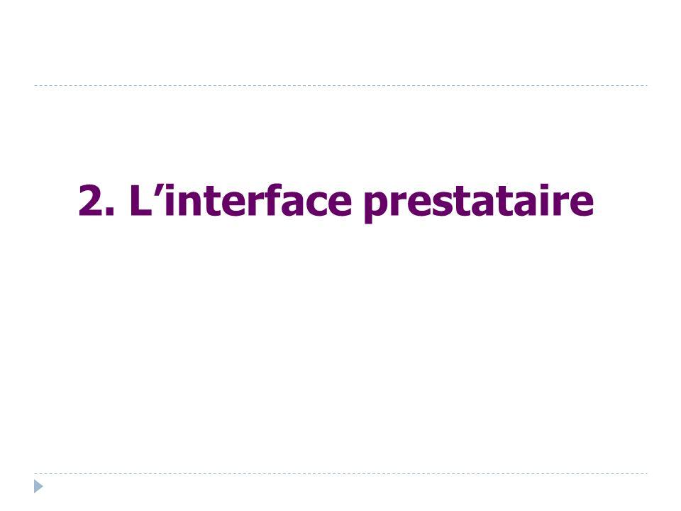 2. L'interface prestataire