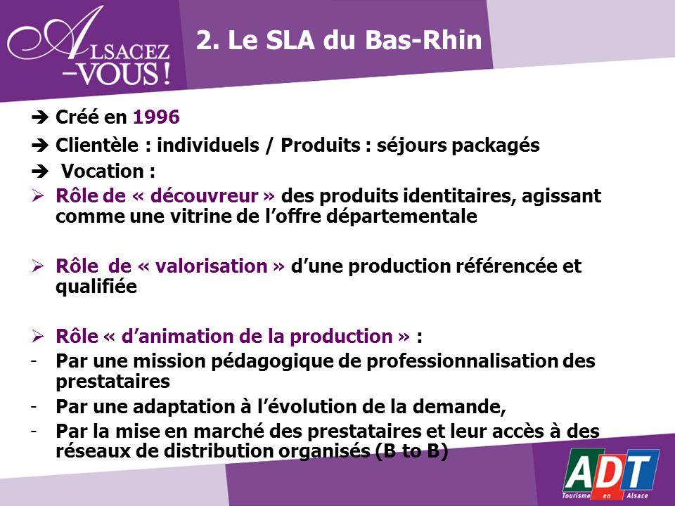2. Le SLA du Bas-Rhin Créé en 1996