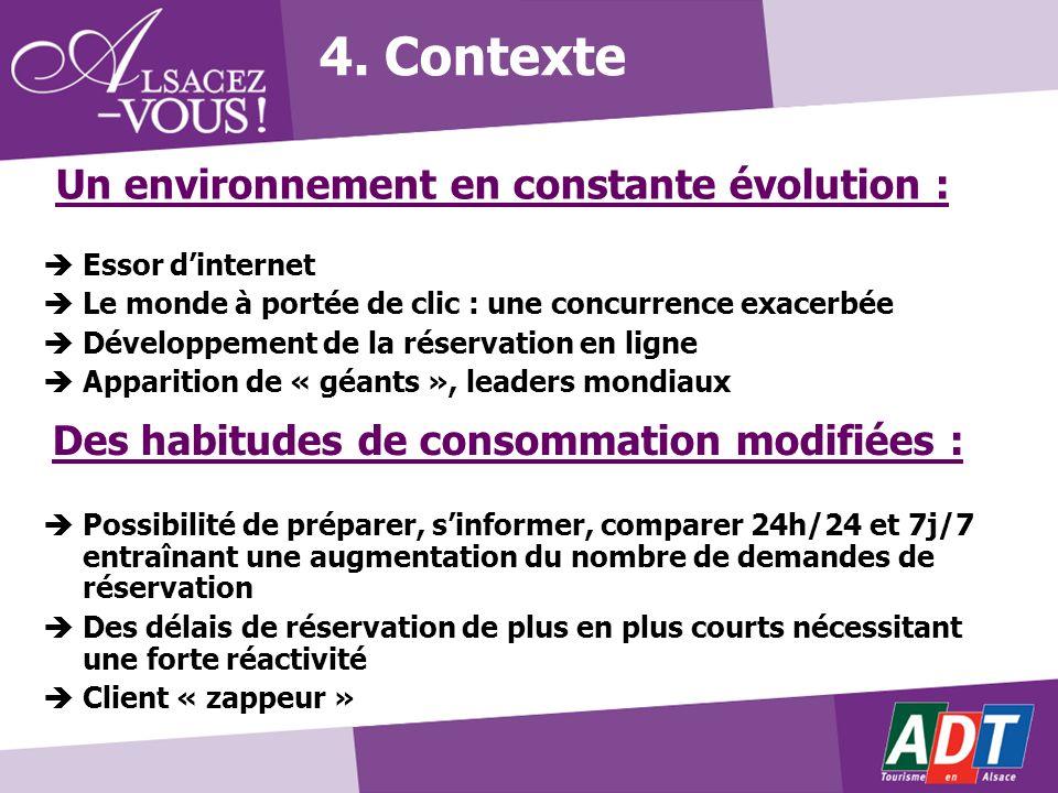 4. Contexte Un environnement en constante évolution : Essor d'internet