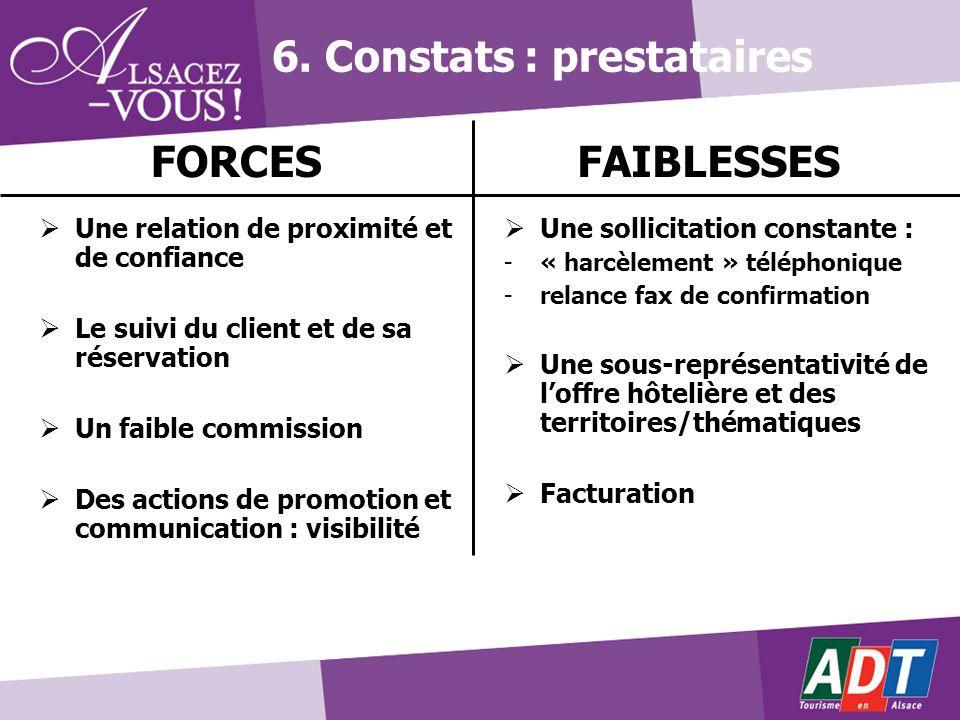 6. Constats : prestataires