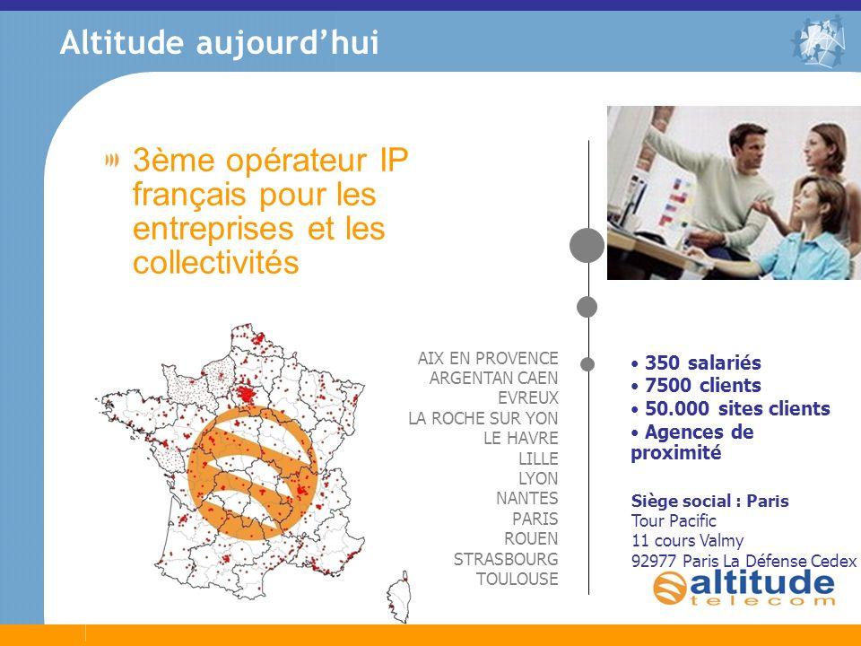 3ème opérateur IP français pour les entreprises et les collectivités