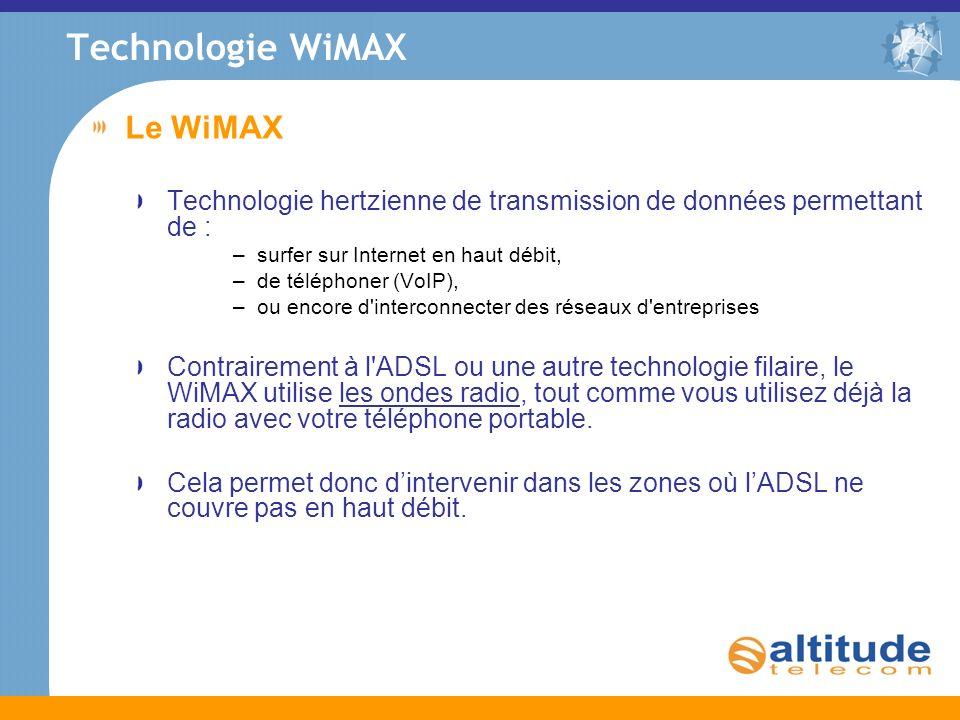 Technologie WiMAX Le WiMAX