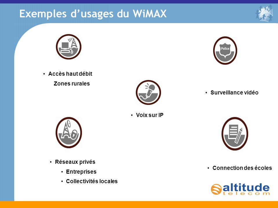 Exemples d'usages du WiMAX