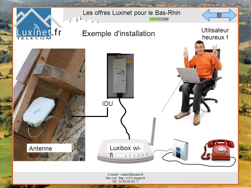 Exemple d installation