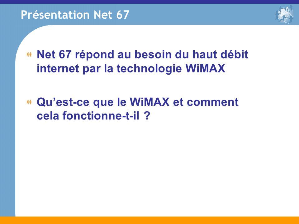 Qu'est-ce que le WiMAX et comment cela fonctionne-t-il