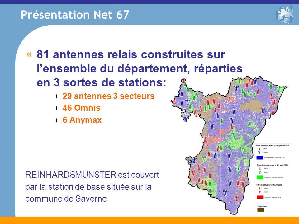 Présentation Net 67 81 antennes relais construites sur l'ensemble du département, réparties en 3 sortes de stations: