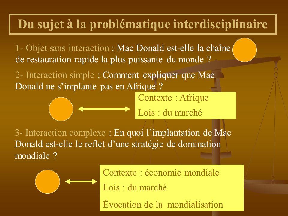 Du sujet à la problématique interdisciplinaire