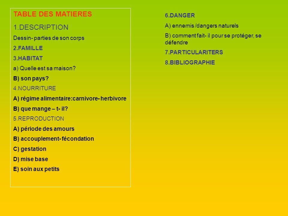 TABLE DES MATIERES 1.DESCRIPTION Dessin- parties de son corps