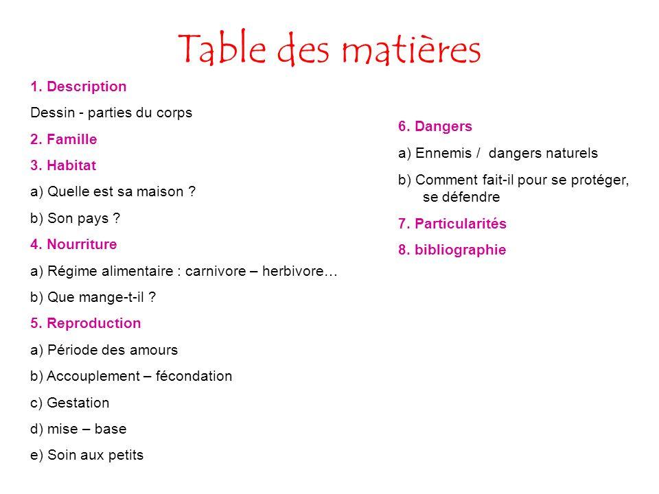 Table des matières 1. Description Dessin - parties du corps 2. Famille