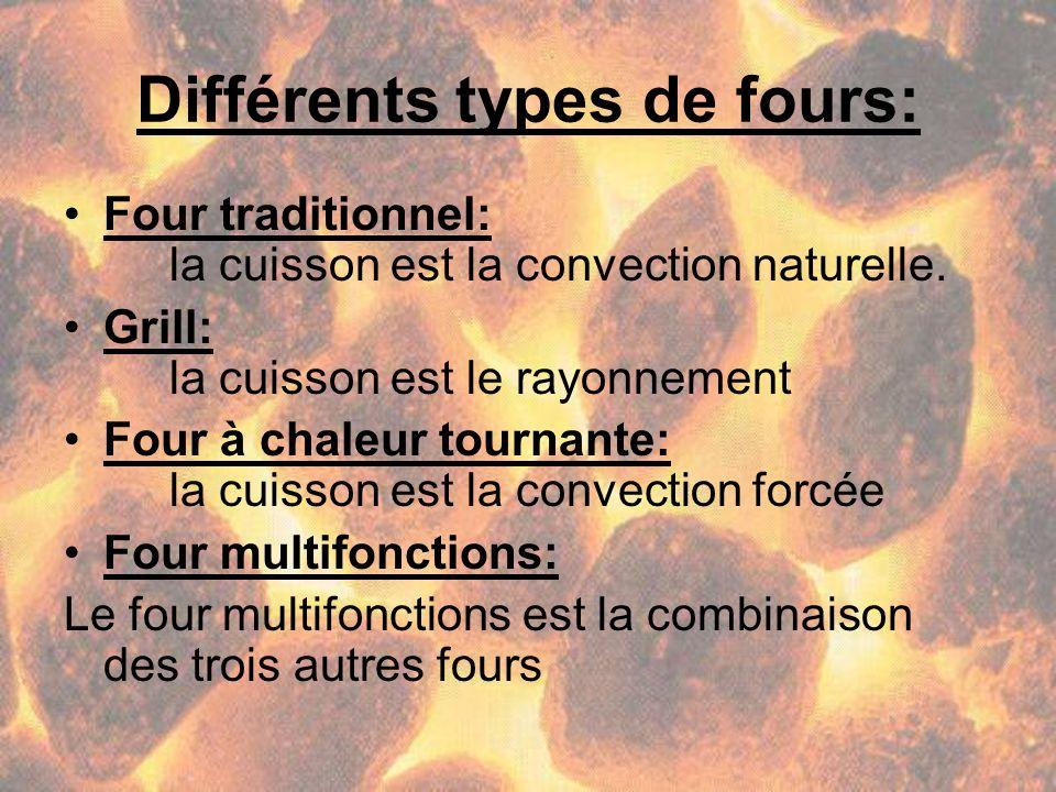 Différents types de fours: