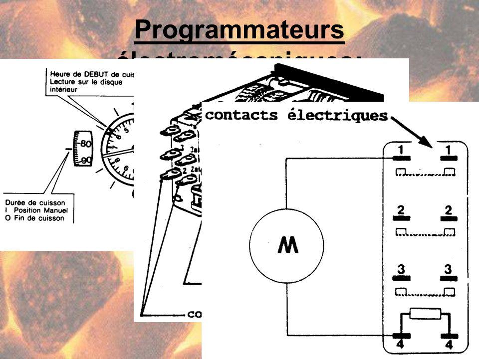 Programmateurs électromécaniques: