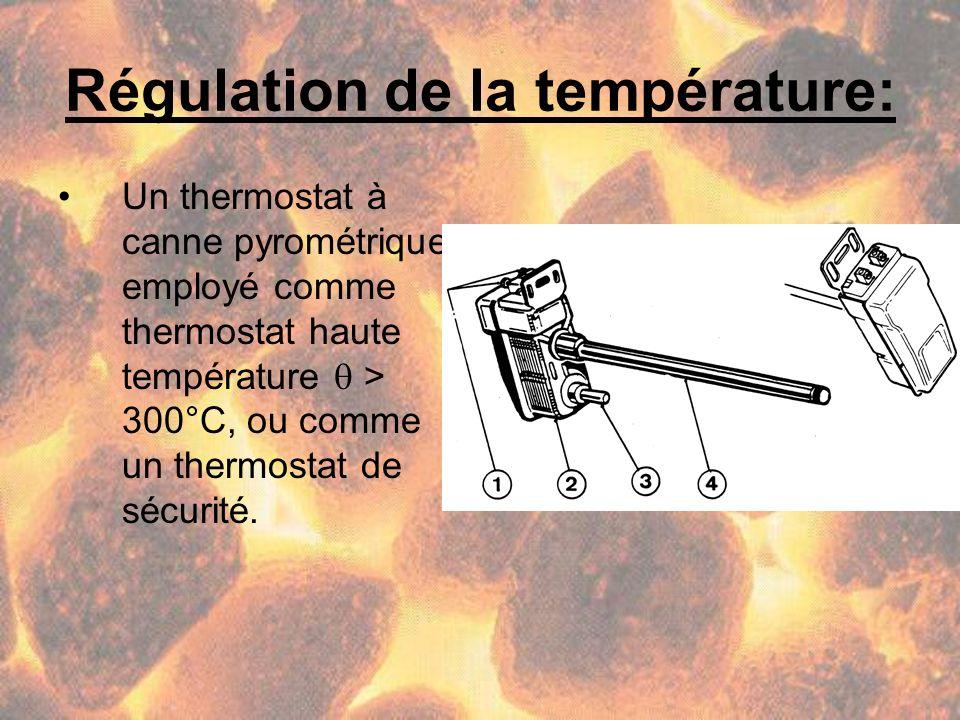 Régulation de la température: