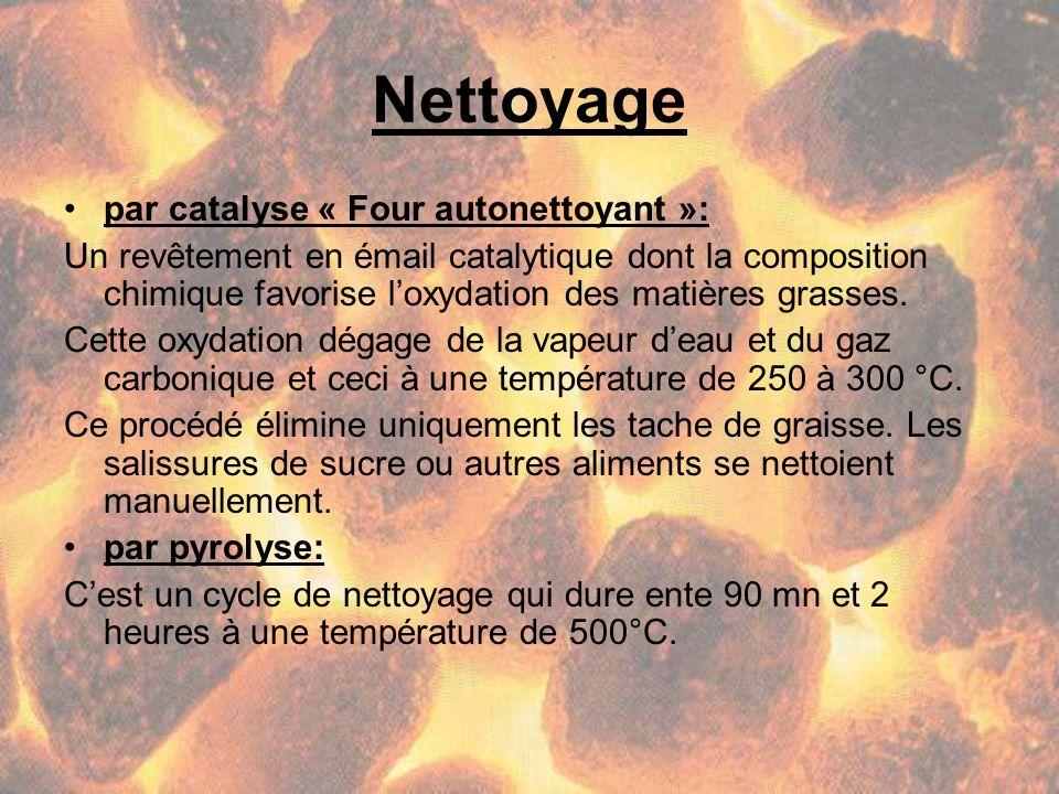 Nettoyage par catalyse « Four autonettoyant »: