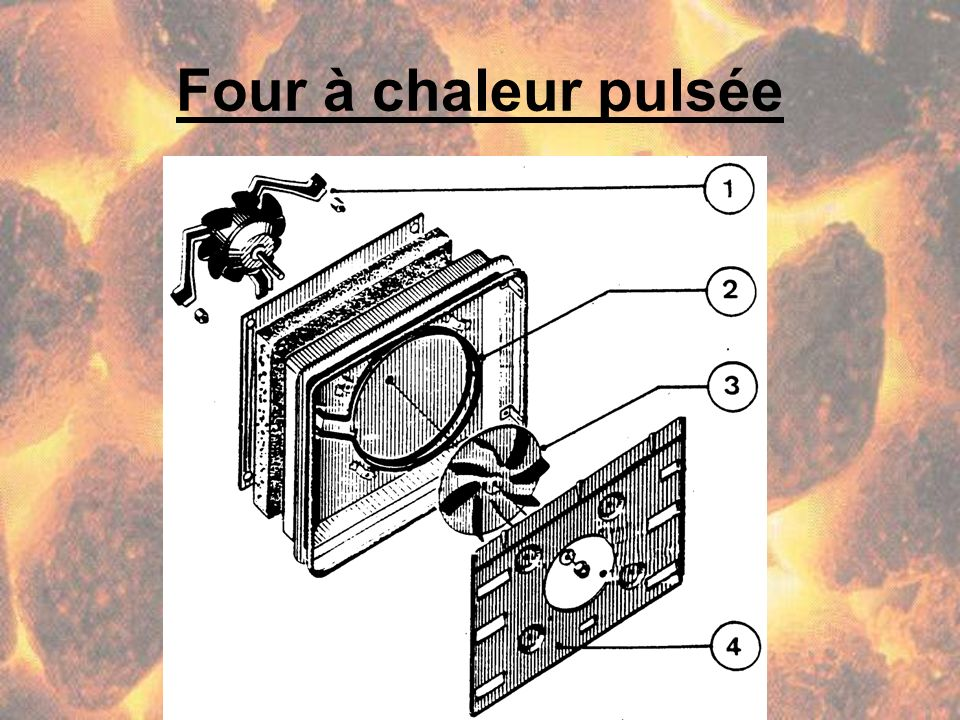 Four à chaleur pulsée