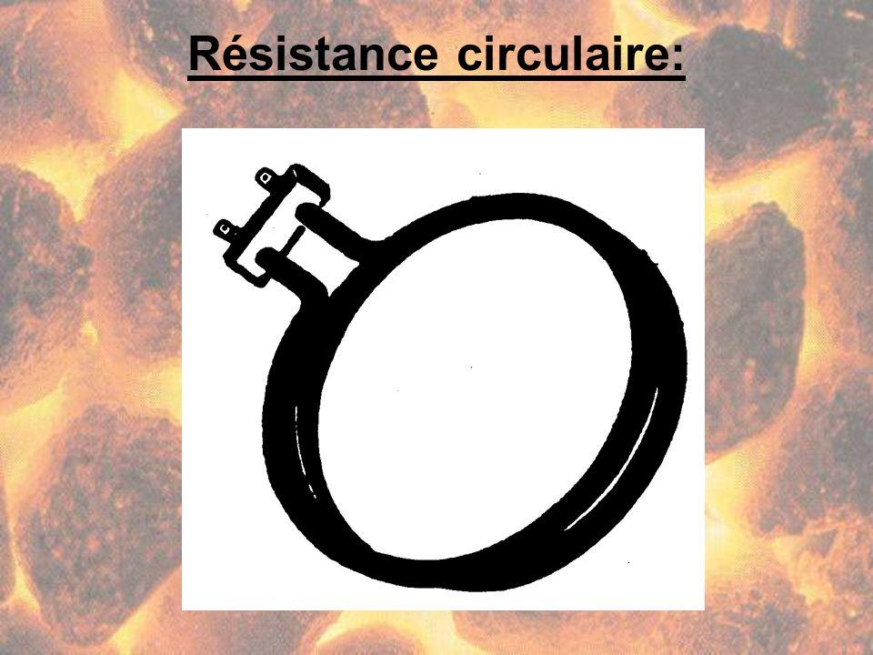 Résistance circulaire: