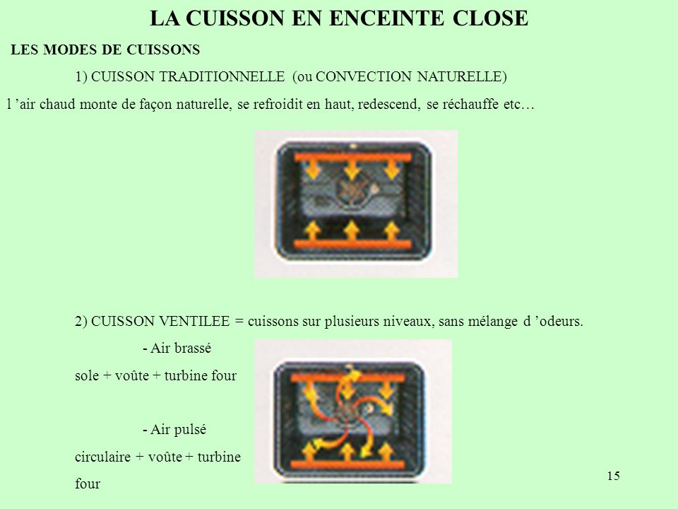 la cuisson ppt video online t l charger. Black Bedroom Furniture Sets. Home Design Ideas